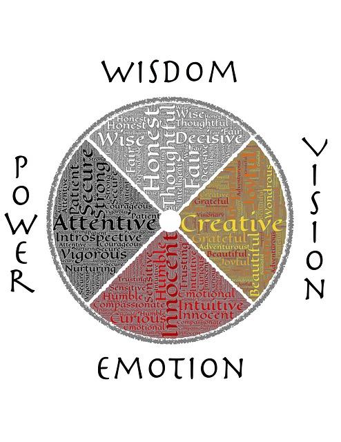wellbeing-coaching-mindfulness